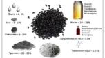 Где купить масло черного тмина в Уфе: цены