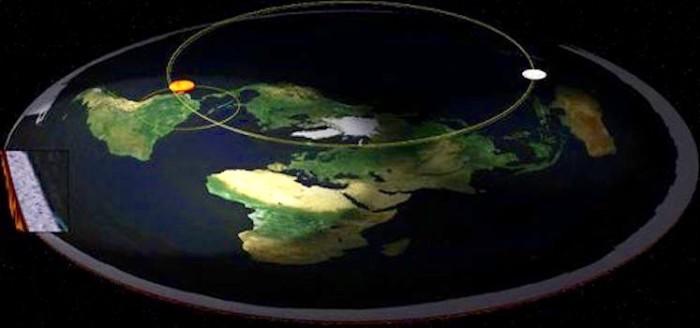 Плоская Земля, Ислам