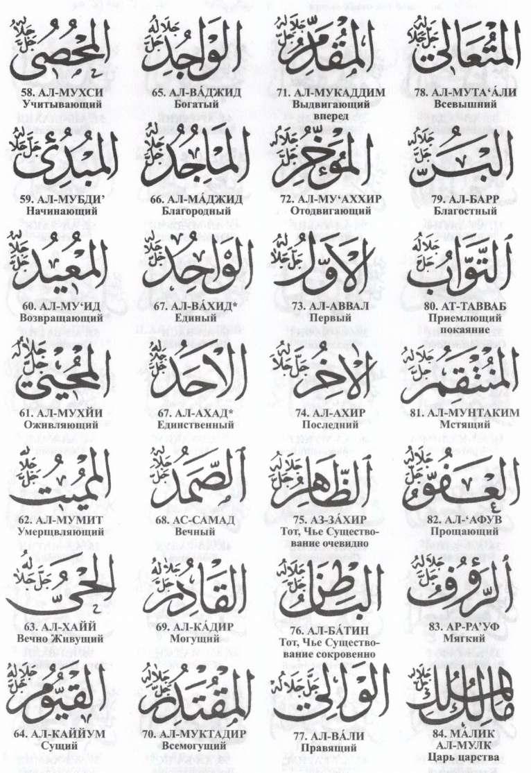 99 имен Аллаха и их значение